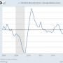 Возможен ли кризис в США в 2017 году?