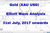 Gold (XAU USD) Forecast and Technical Analysis using Elliott Wave 31st July 2017 onwards