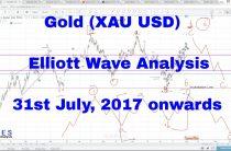 Gold (XAU USD) Forecast and Technical Analysis using Elliott Wave 31st July 2017 onwards