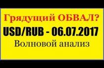 ПРОГНОЗ РУБЛЯ — 06.07.2017.