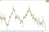 USD/JPY.  Возможно началось развитие волны [iii].