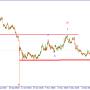 GBP/USD. Волна ii продолжает свое развитие.