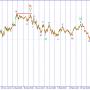 USD/JPY. Быки атакуют