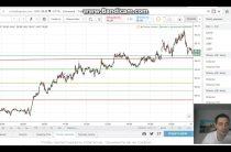 Обзор внутридневной торговли по GBP/USD на 27.04.17