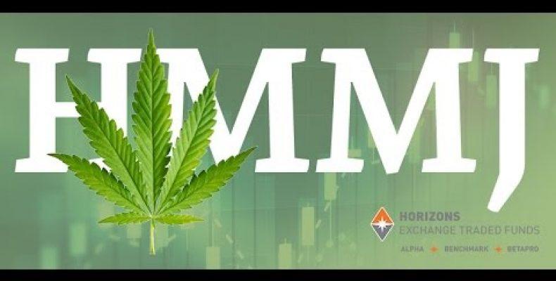 New Marijuana ETF Confirms a Long-Standing Socionomic Forecast