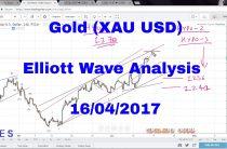 Gold Elliott Wave Analysis 16th April 2017 onwards (XAU USD Forecast)