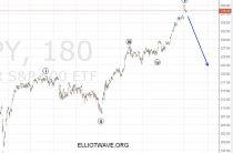 Бесконечный рост S&P 500. Волновой анализ