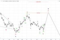 Волновой анализ USD/JPY. Японская йена. 1H.
