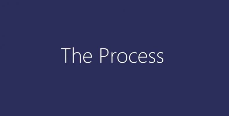 Ep 3 | The Process: Dissecting Time Frames for Effective Investing