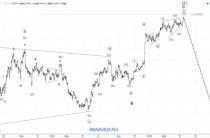 Волновой анализ GBP/USD. Фунт стерлингов. 1H