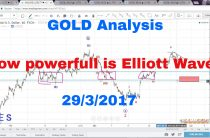 Gold Analysis : How powerfull is Elliott Wave in forecasting (29th March 2017 onwards)