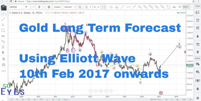 Gold Elliott Wave Detailed Analysis (Long Term Forecast) XAU USD targets for 2017