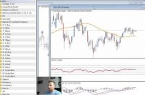 German DAX Free Video Oct 10 2016