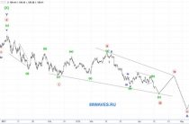 USD/JPY. Японская йена. 1H