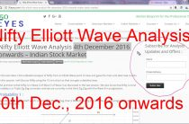 Nifty Elliott Wave Analysis 10th December 2016 onwards