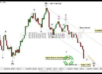 Trading Room — Trade Set-Ups for NGas, USDJPY, EURUSD and EURGBP. By Lara Iriarte, CMT.