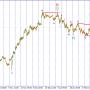 USD/JPY. Цель по восходящему движению практически достигнута.