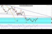 Отработка прогноза индекса доллара 21.06.17