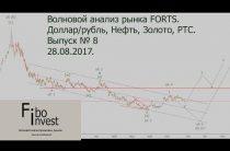Волновой анализ рынка FORTS. Доллар/рубль, Нефть, Золото, РТС. 28.08.17