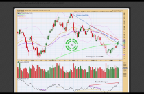 Trading Room with Lara Iriarte, CMT: Copper, US Oil, Natural Gas, USD Index, EURGBP and USDJPY.