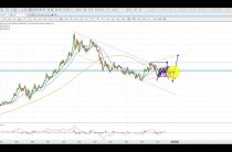 Elliott Wave Analysis of Gold and Silver as of 30th July 2017