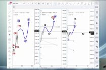 Elliott Wave Video Update: Bitcoin And GBPUSD