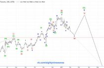 DXY. Обновление среднесрока по индексу американского доллара