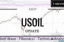 05/22/17 — USOil Elliott Wave Market Analysis