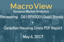 05/06/17 — MacroView Canadian Housing Bubble & Recap on Oil Gold SPX500 Bonds