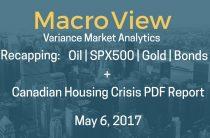 05/06/17 — MacroView Canadian Housing Bubble & Recap on Oil Gold SPX500 Bonds