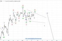 Нефть WTI. Обновление  краткосрока
