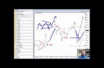 Ellliott Wave Analysis: NZDJPY and S&P500 Update #2