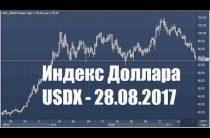 ПРОГНОЗ ДОЛЛАРА / Индекс USDX — 28.08.2017.