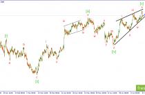 Волновой анализ GBP/USD. Начало медвежьего импульса.