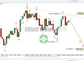 US Oil Elliott Wave Technical Analysis — 13th September, 2017