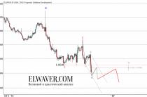 Неделя бесплатных обзоров и прогнозов по EURUSD и индексу доллара
