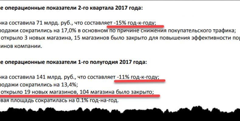 Дикси: операционные результаты за 2 кв. 2017 – шах и мат!