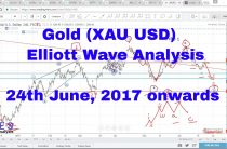 Gold(XAU USD) forecast and technical analysis using Elliott Wave 24th June, 2017