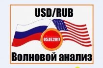Курс рубля. USDRUB — 05.07.2017.