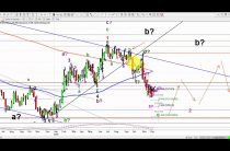 Elliott Wave Analysis of GLD, Gold, Silver & Platinum as of 10th December 2016