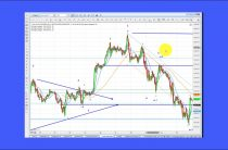Elliott Wave Analysis of Gold, Silver, GLD & GDXJ , as of 5th March 2017