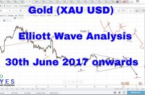 Gold (XAU USD) Forecast and Technical Analysis using Elliott Wave 30th June 2017 onwards
