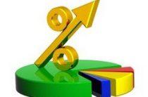Потенциал роста рынка акций РФ составляет 10-15% — время формировать позиции