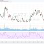 Решение по дивидендам Газпрома за 2016