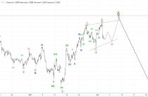 GBP/USD. Фунт. Обновление  краткосрока